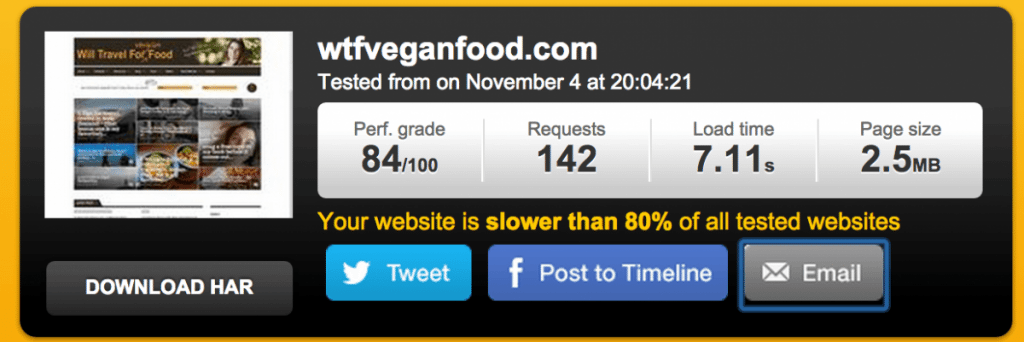 wtfveganfood.com slow site speed results